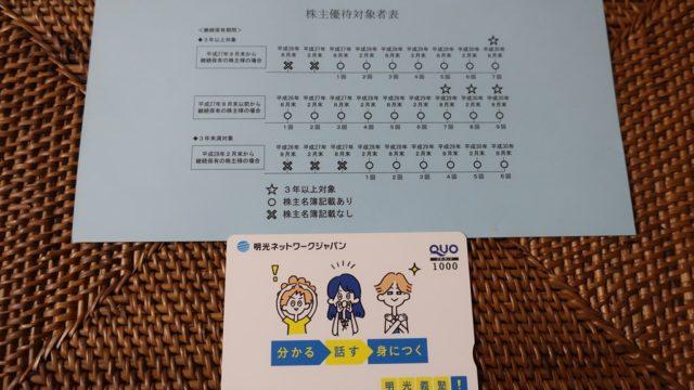 明光ゼミナール 株主優待