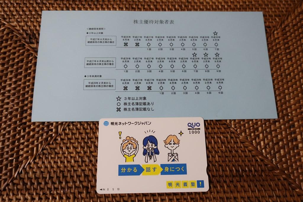 明光ゼミナール 株主優待 クオカード