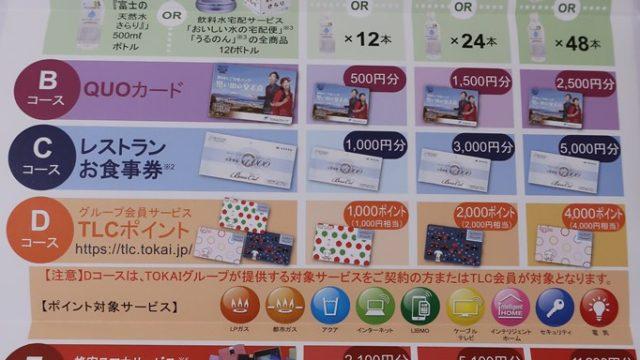 3167 )TOKAIホールディングス