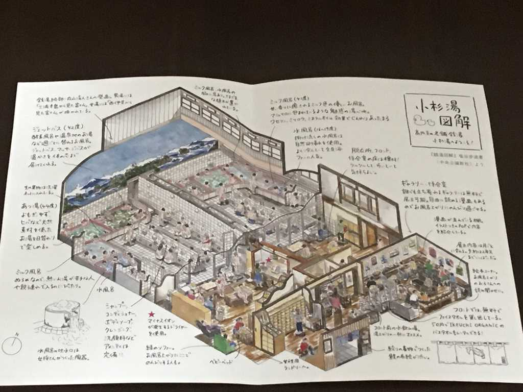 小杉湯 高円寺  タオル アメニティ 朝風呂