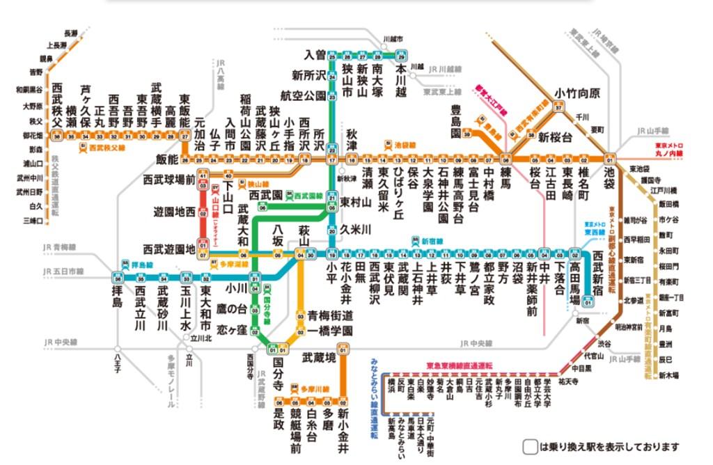 中央総武線 西部新宿駅